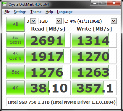 How to benchmark the speed of your hard drive or SSD